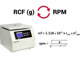 convert-g-to-rpm
